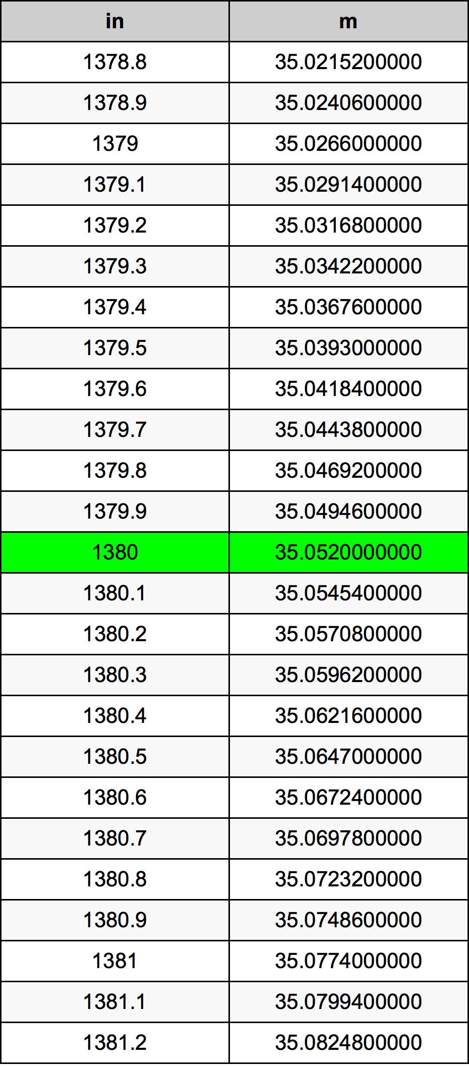 1380インチ換算表