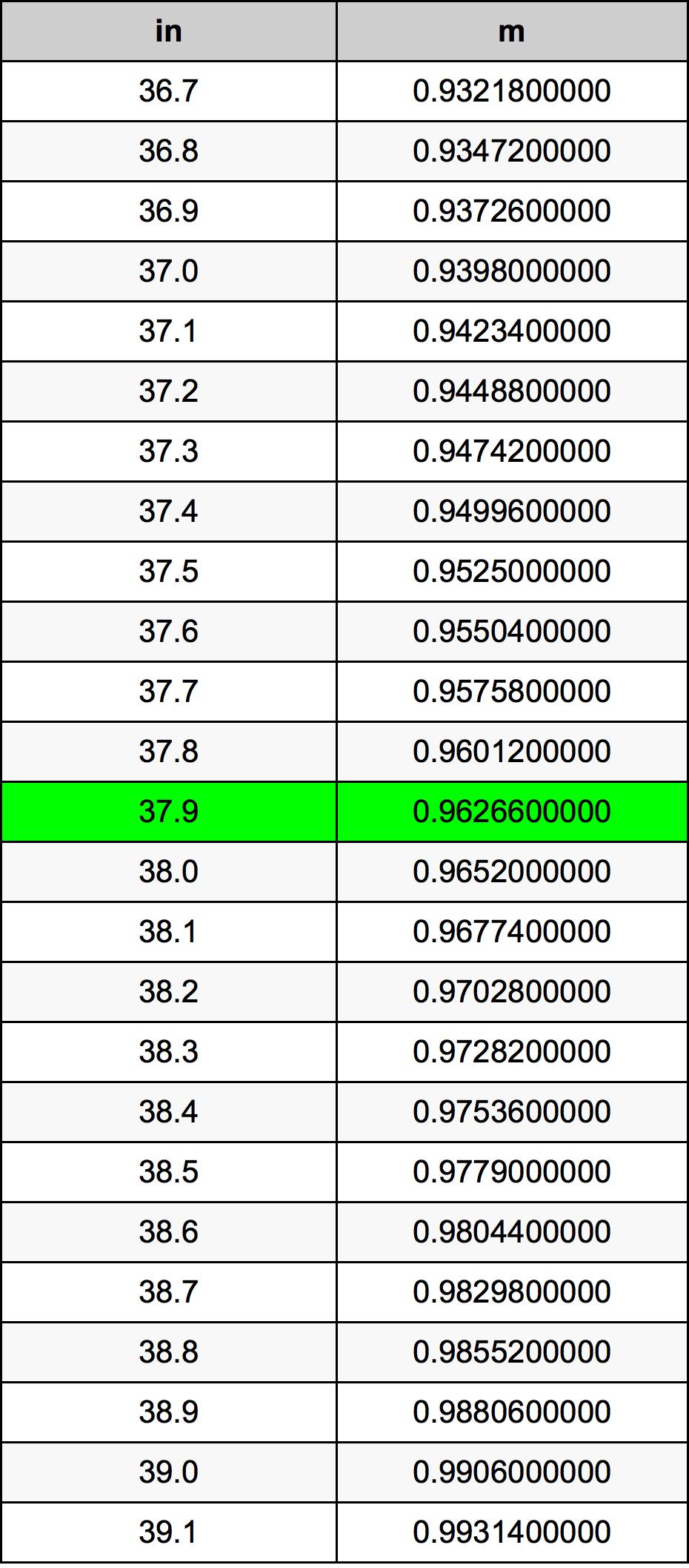 37.9 Inç Table