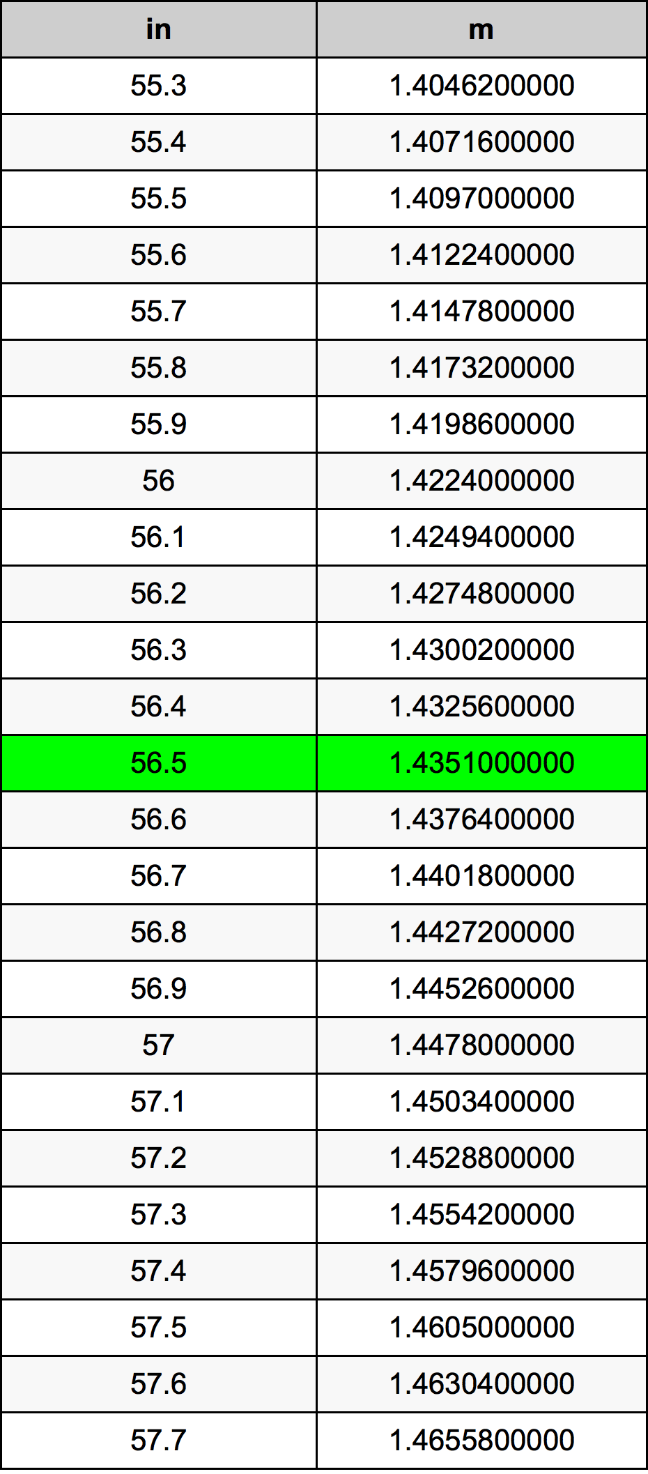 56.5 Inç Table