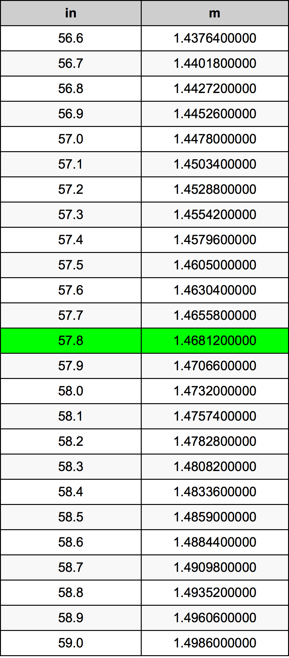 57.8 Inç Table