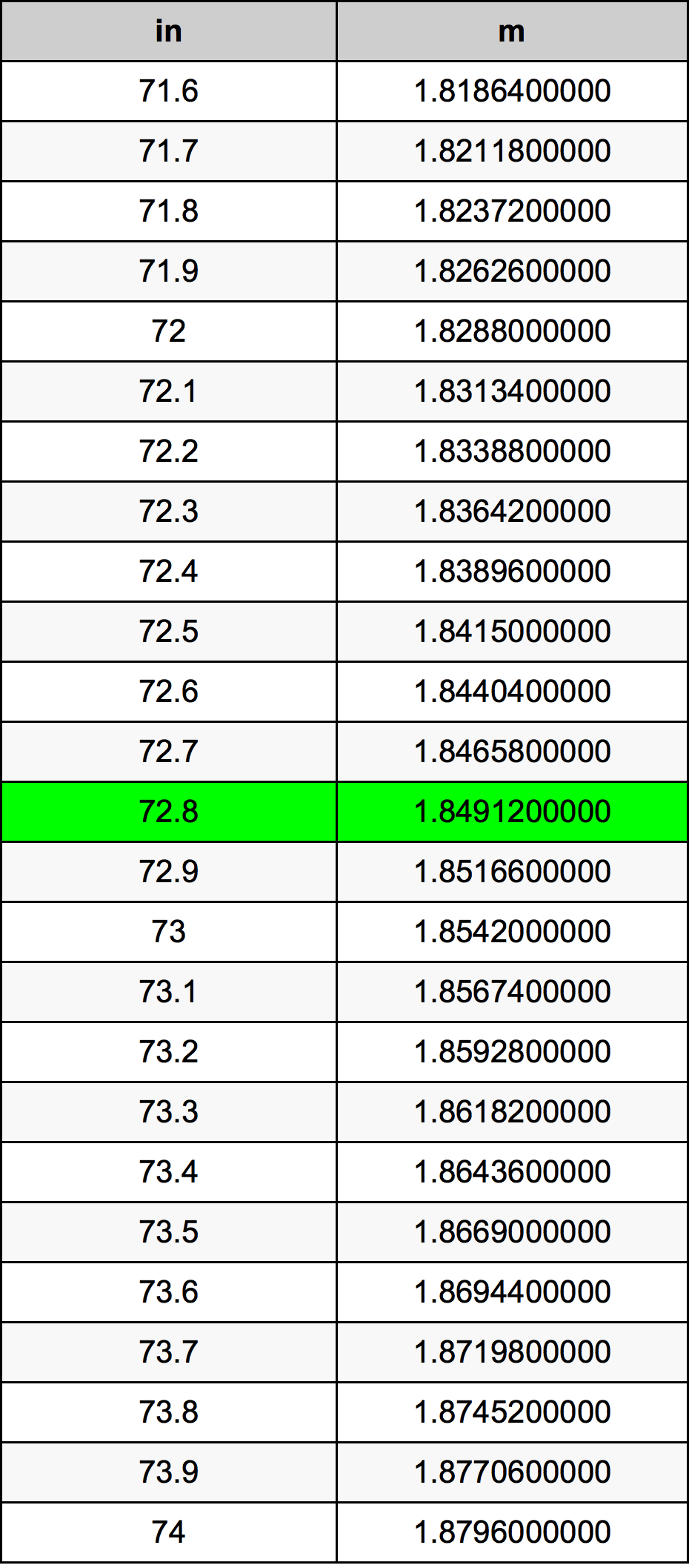 72.8 Inç Table