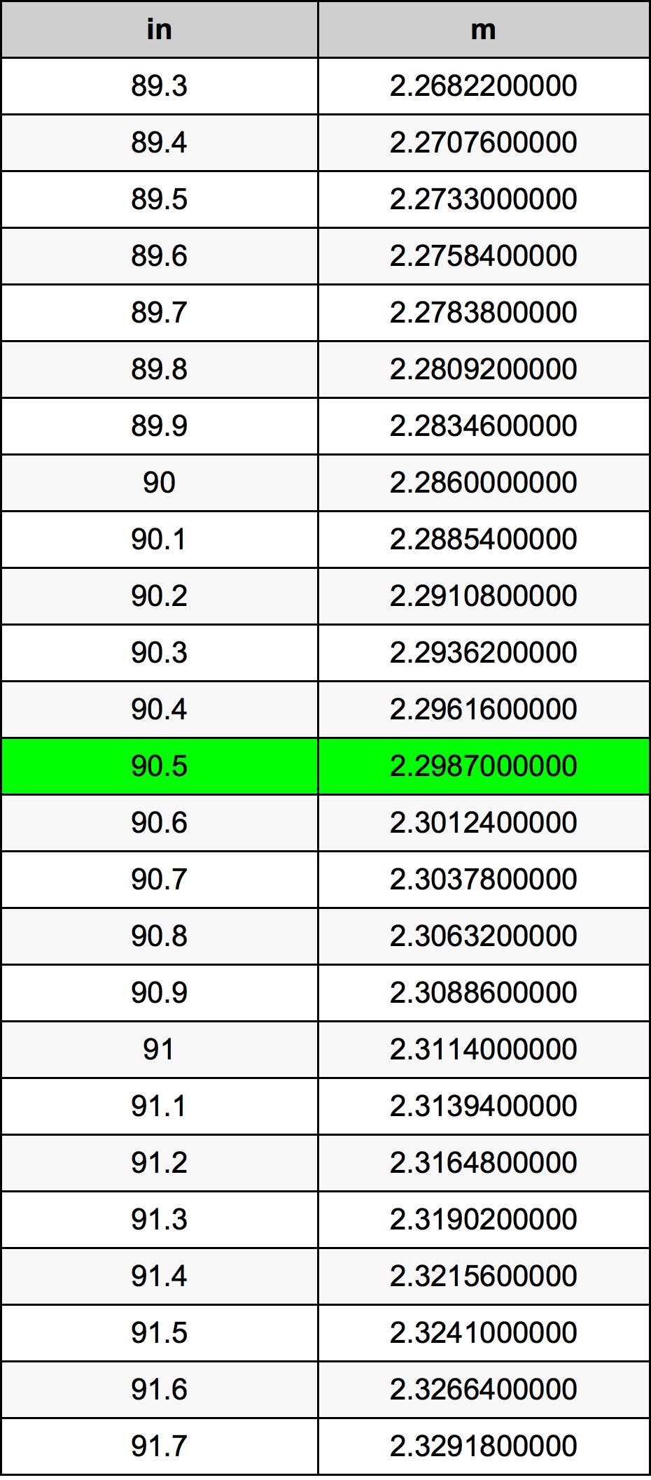 90.5 Inç Table