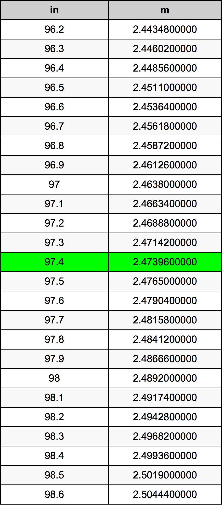 97.4 Inç Table